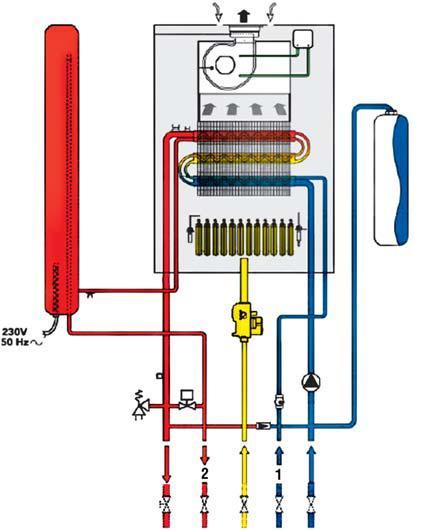 Схема приготовление горячей